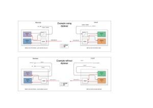 Диаграмма передачи одновременно сигнала L-band и сигнала синхронизации 10 МГц.